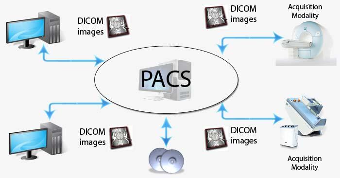 Информационная безопасность PACS от Philips