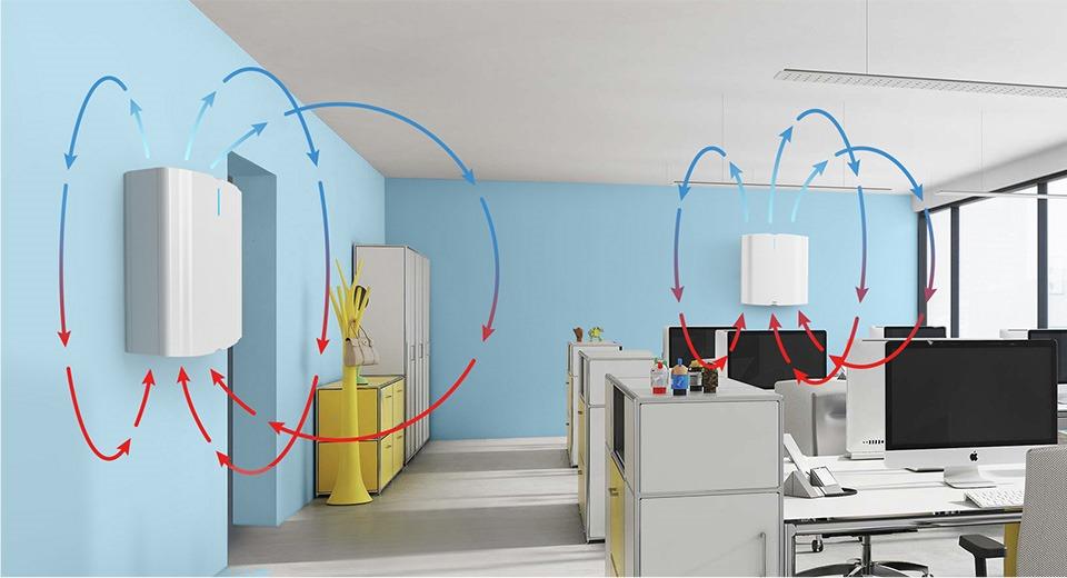 Бактерицидный рециркулятор воздуха как пользоваться